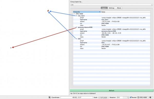 ejemplo capas con misma proyección sin embargo separadas(transformación al vuelo esta habilitada)