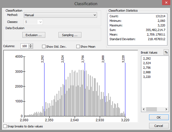 Classification Statistics ArcGIS